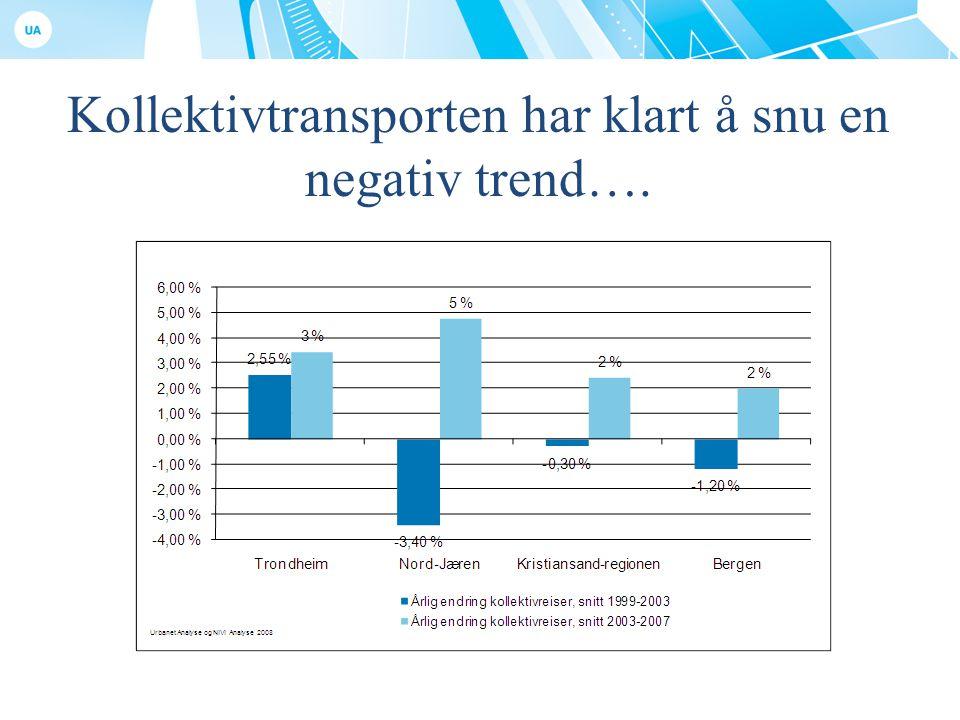 Kollektivtransporten har klart å snu en negativ trend….