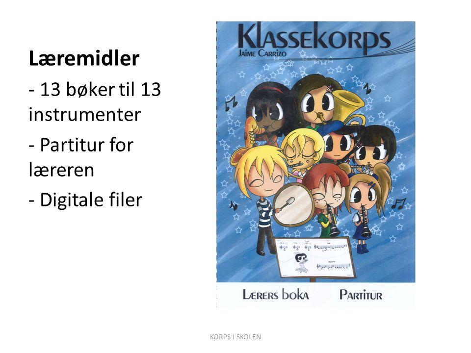 Læremidler - 13 bøker til 13 instrumenter - Partitur for læreren - Digitale filer KORPS I SKOLEN