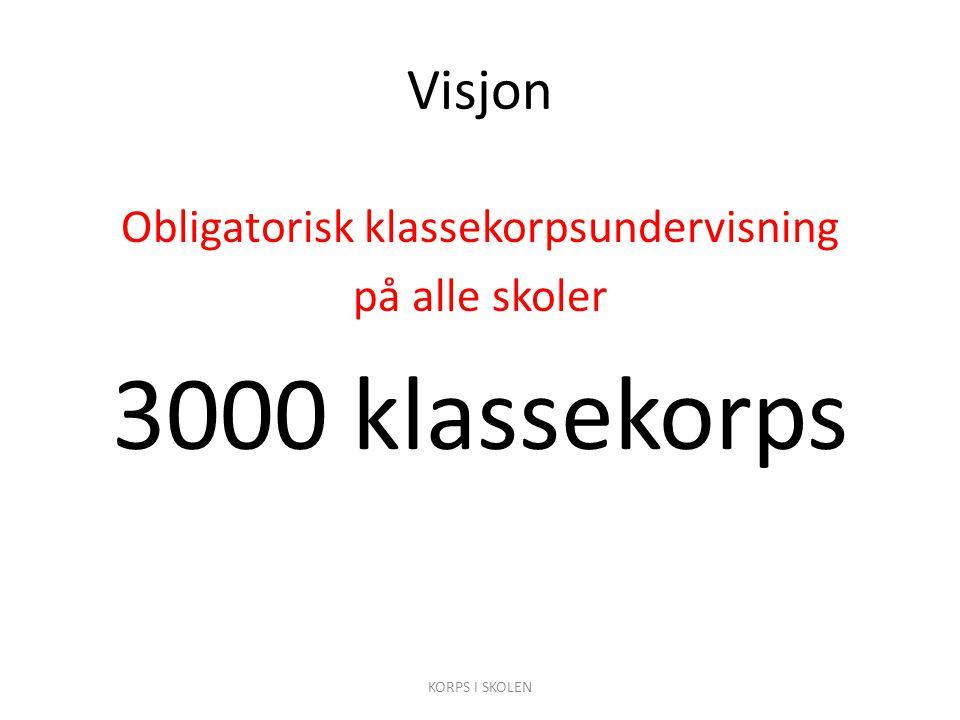Visjon Obligatorisk klassekorpsundervisning på alle skoler 3000 klassekorps KORPS I SKOLEN
