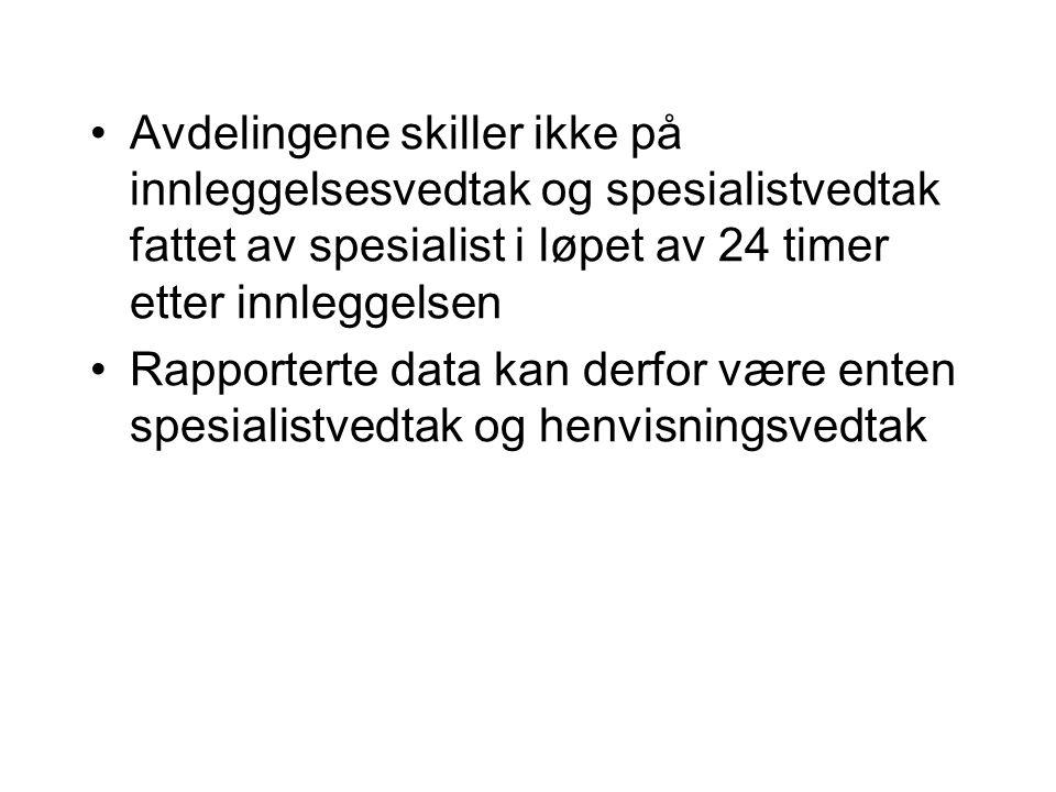 Avdelingene skiller ikke på innleggelsesvedtak og spesialistvedtak fattet av spesialist i løpet av 24 timer etter innleggelsen Rapporterte data kan de