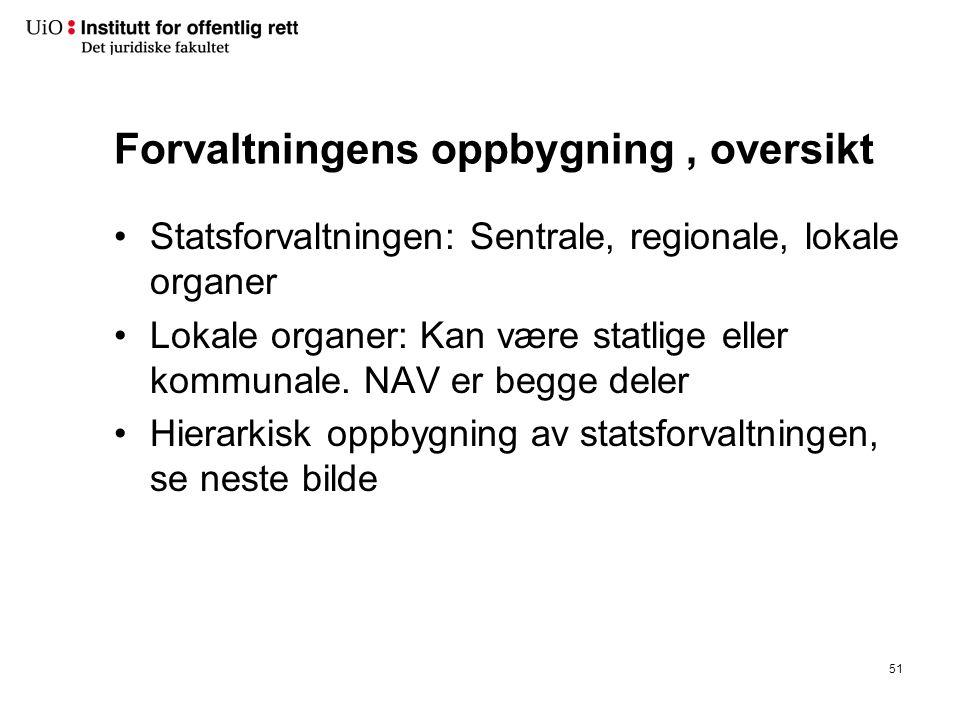 Forvaltningens oppbygning, oversikt Statsforvaltningen: Sentrale, regionale, lokale organer Lokale organer: Kan være statlige eller kommunale.