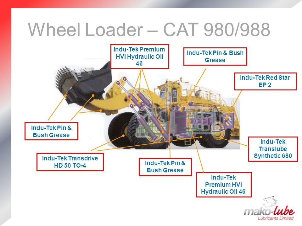 Wheel Loader – CAT 980/988 Indu-Tek Pin & Bush Grease Indu-Tek Transdrive HD 50 TO-4 Indu-Tek Pin & Bush Grease Indu-Tek Premium HVI Hydraulic Oil 46 Indu-Tek Red Star EP 2 Indu-Tek Translube Synthetic 680 Indu-Tek Premium HVI Hydraulic Oil 46 Indu-Tek Pin & Bush Grease