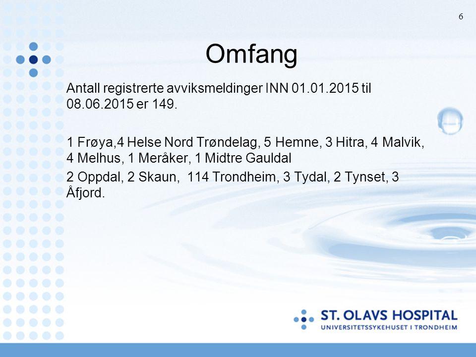 Omfang Antall registrerte avviksmeldinger INN 01.01.2015 til 08.06.2015 er 149. 1 Frøya,4 Helse Nord Trøndelag, 5 Hemne, 3 Hitra, 4 Malvik, 4 Melhus,