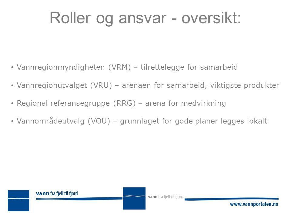 Roller og ansvar - oversikt: Vannregionmyndigheten (VRM) – tilrettelegge for samarbeid Vannregionutvalget (VRU) – arenaen for samarbeid, viktigste produkter Regional referansegruppe (RRG) – arena for medvirkning Vannområdeutvalg (VOU) – grunnlaget for gode planer legges lokalt