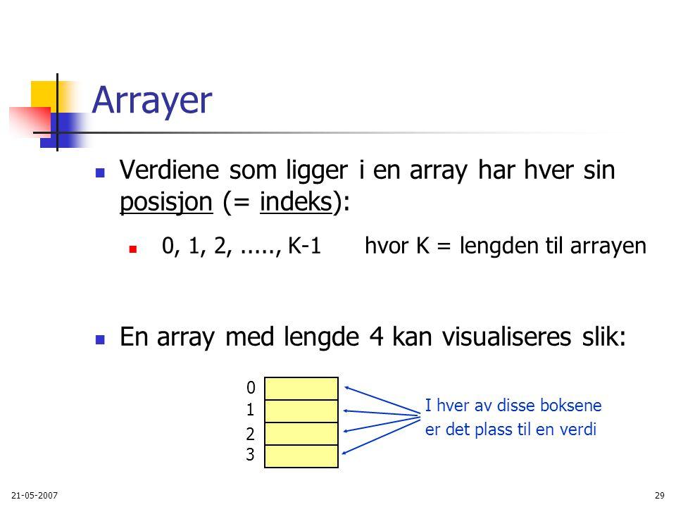 21-05-200729 Arrayer Verdiene som ligger i en array har hver sin posisjon (= indeks): 0, 1, 2,....., K-1hvor K = lengden til arrayen En array med lengde 4 kan visualiseres slik: 0 1 2 3 I hver av disse boksene er det plass til en verdi