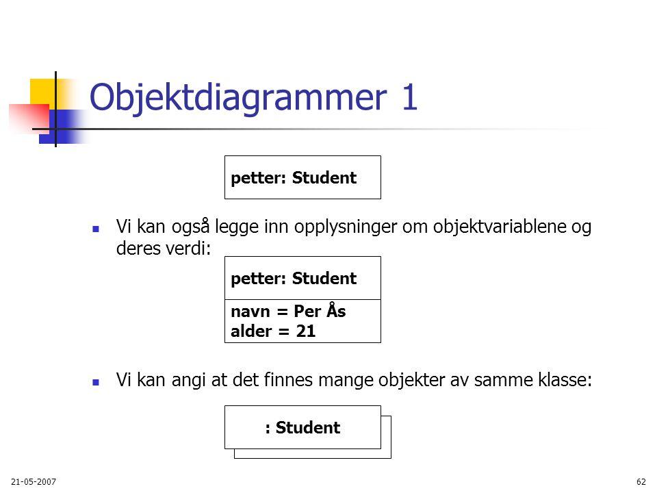 21-05-200762 Objektdiagrammer 1 Vi kan også legge inn opplysninger om objektvariablene og deres verdi: Vi kan angi at det finnes mange objekter av samme klasse: petter: Student navn = Per Ås alder = 21 : Student