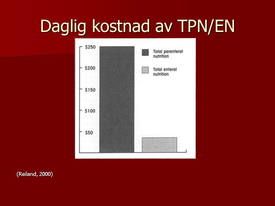 Daglig kostnad av TPN/EN (Reiland, 2000)