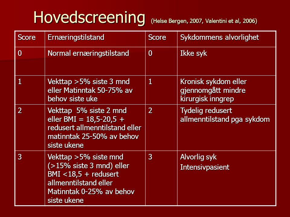 Hovedscreening (Helse Bergen, 2007, Valentini et al, 2006) ScoreErnæringstilstandScore Sykdommens alvorlighet 0 Normal ernæringstilstand 0 Ikke syk 1