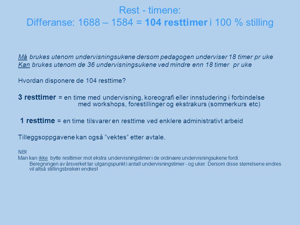 Rest - timene: Differanse: 1688 – 1584 = 104 resttimer i 100 % stilling Må brukes utenom undervisningsukene dersom pedagogen underviser 18 timer pr uke Kan brukes utenom de 36 undervisningsukene ved mindre enn 18 timer pr uke Hvordan disponere de 104 resttime.