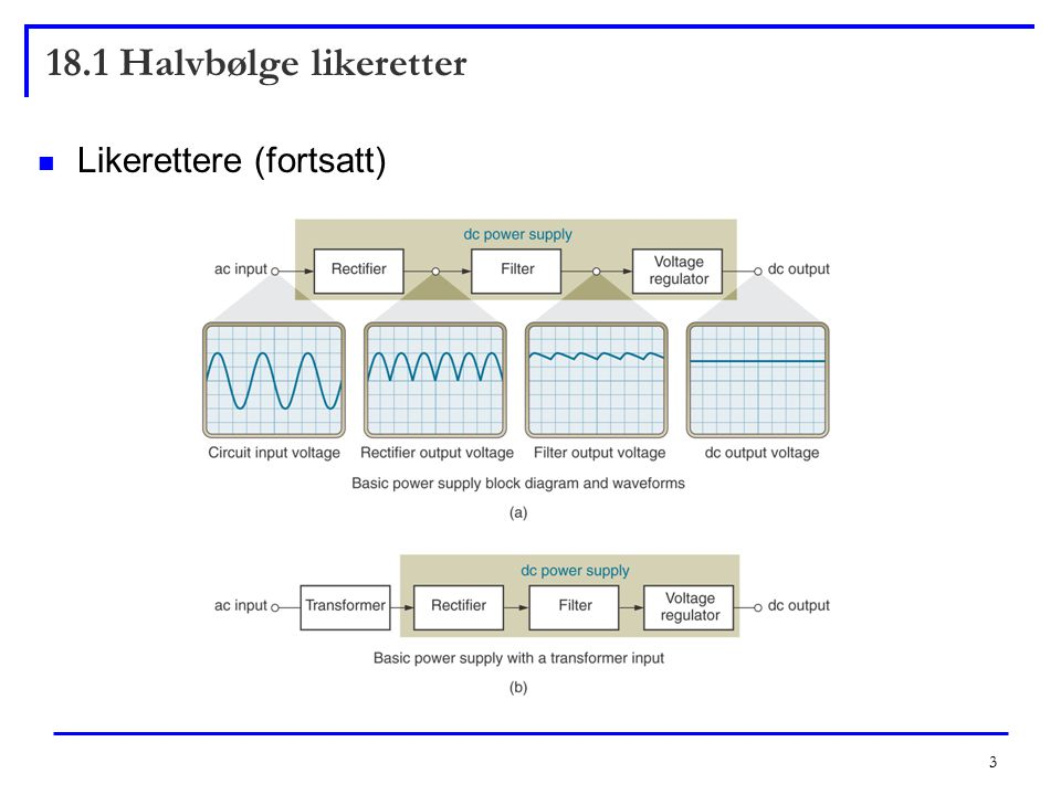 14 18.4 Filtered Rectifiers – P11 Other Filter Types