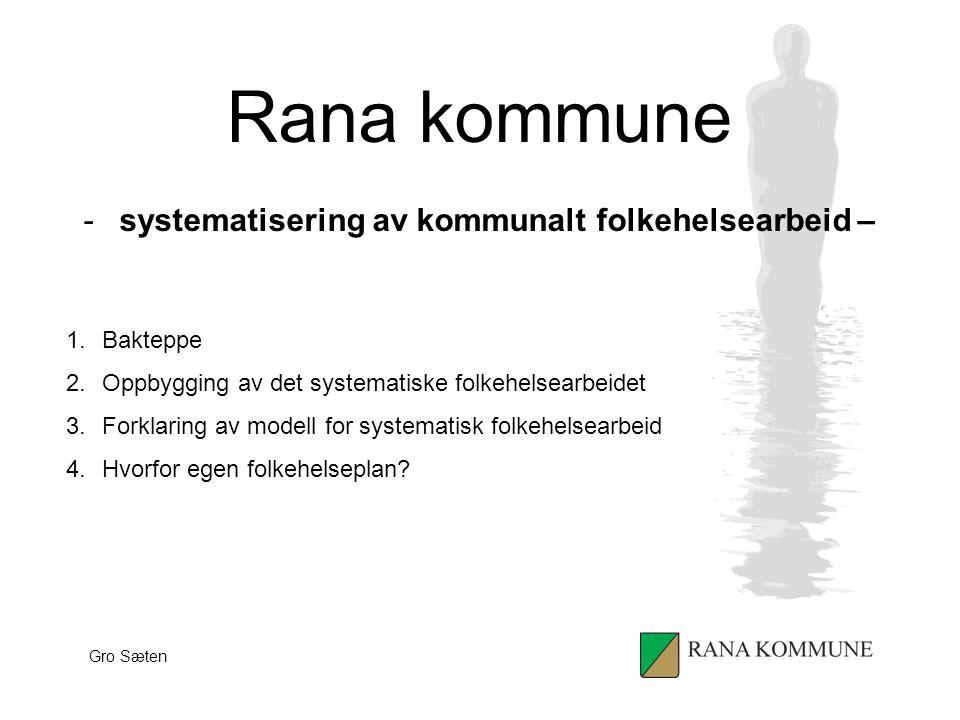 Rana kommune -systematisering av kommunalt folkehelsearbeid – 1.Bakteppe 2.Oppbygging av det systematiske folkehelsearbeidet 3.Forklaring av modell for systematisk folkehelsearbeid 4.Hvorfor egen folkehelseplan.