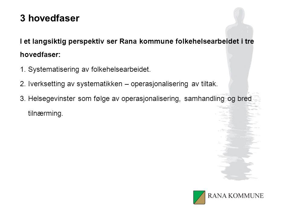 3 hovedfaser I et langsiktig perspektiv ser Rana kommune folkehelsearbeidet i tre hovedfaser: 1.