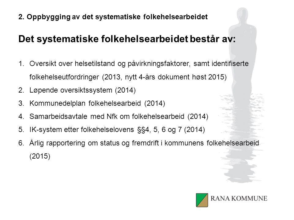2. Oppbygging av det systematiske folkehelsearbeidet Det systematiske folkehelsearbeidet består av: 1.Oversikt over helsetilstand og påvirkningsfaktor