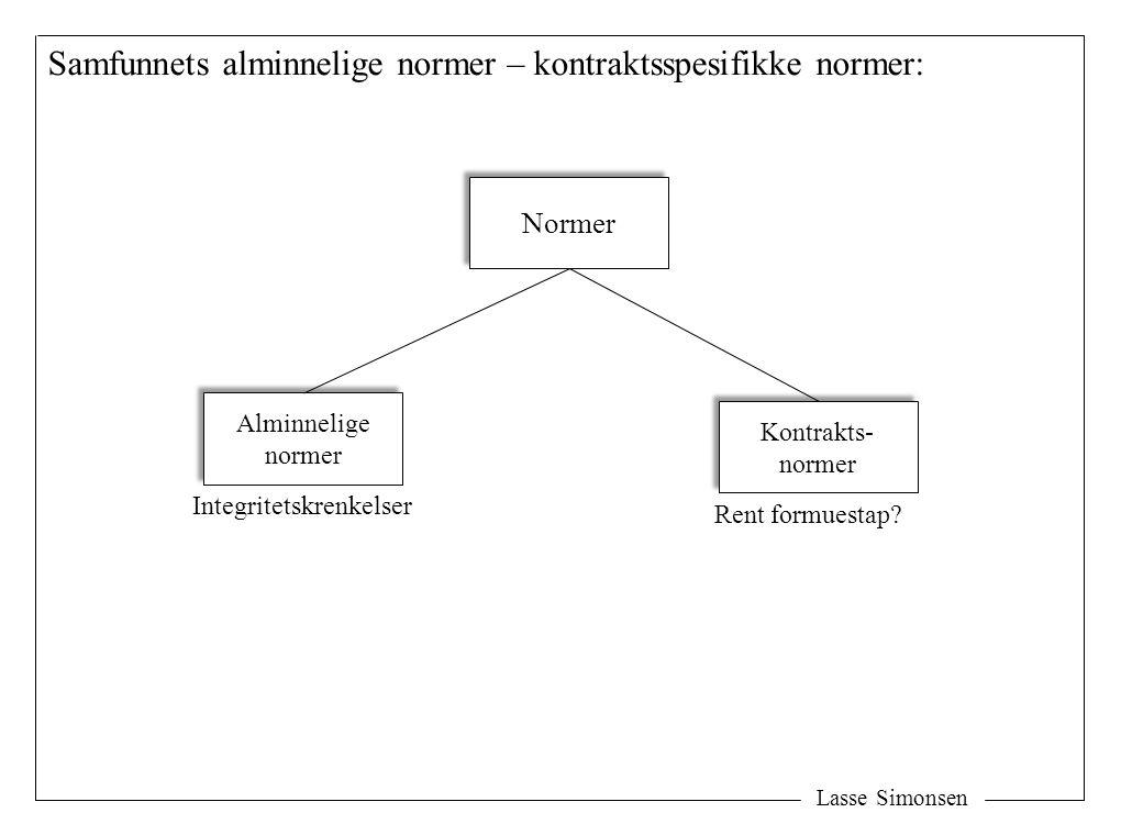 Lasse Simonsen Samfunnets alminnelige normer – kontraktsspesifikke normer: Normer Alminnelige normer Alminnelige normer Kontrakts- normer Kontrakts- n