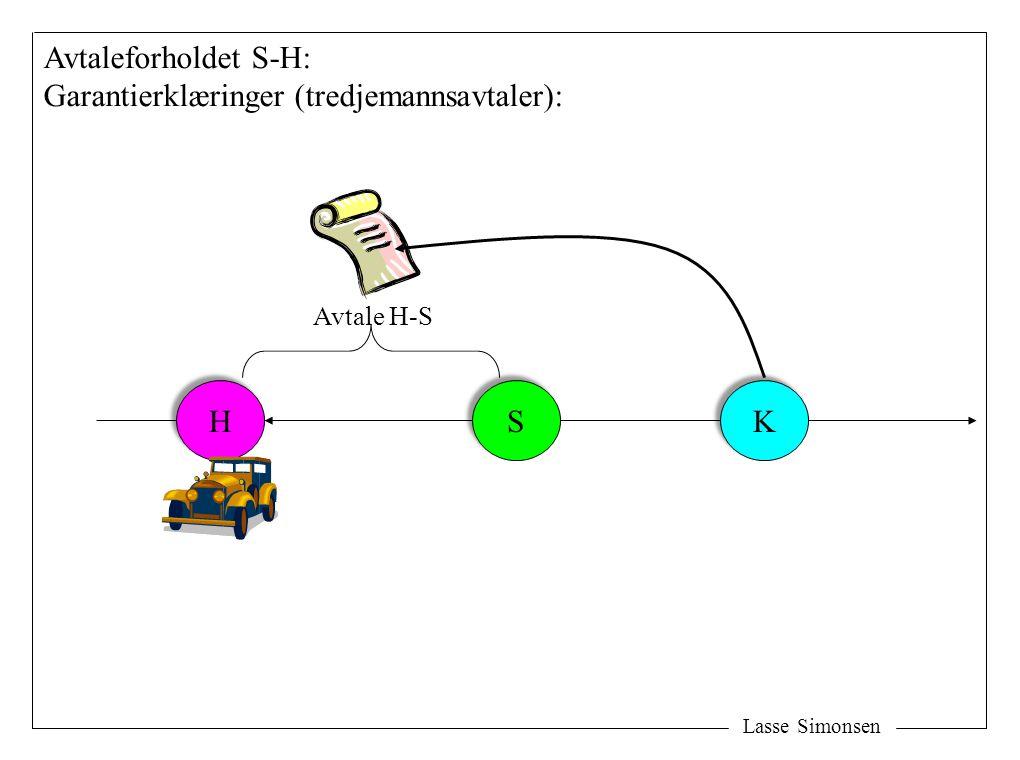 Lasse Simonsen H H S S K K Avtaleforholdet S-H: Garantierklæringer (tredjemannsavtaler): Avtale H-S