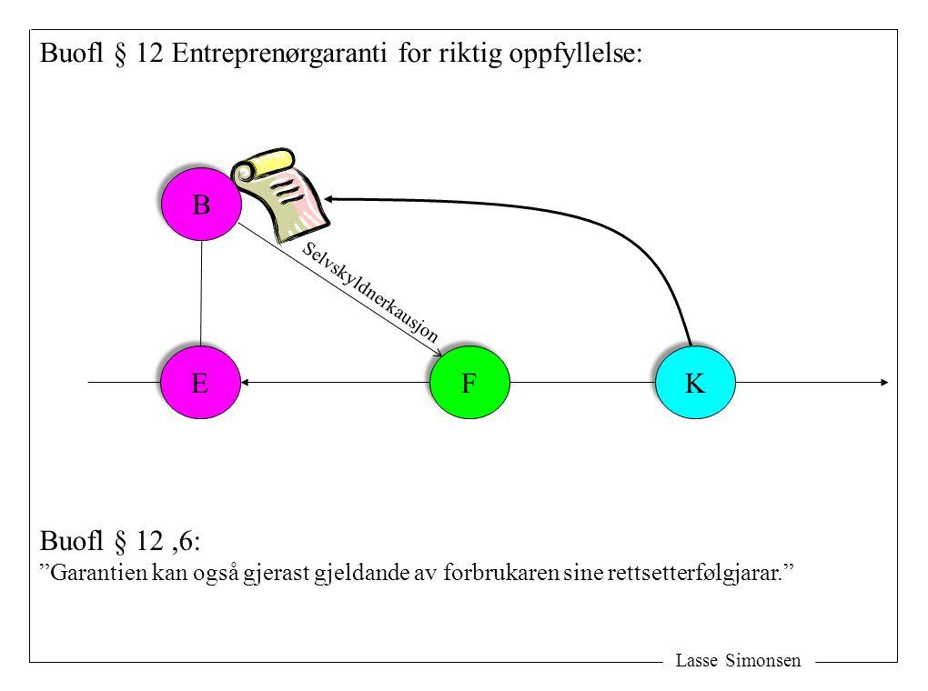 """Lasse Simonsen E E F F K K Buofl § 12 Entreprenørgaranti for riktig oppfyllelse: B B Buofl § 12,6: """"Garantien kan også gjerast gjeldande av forbrukare"""
