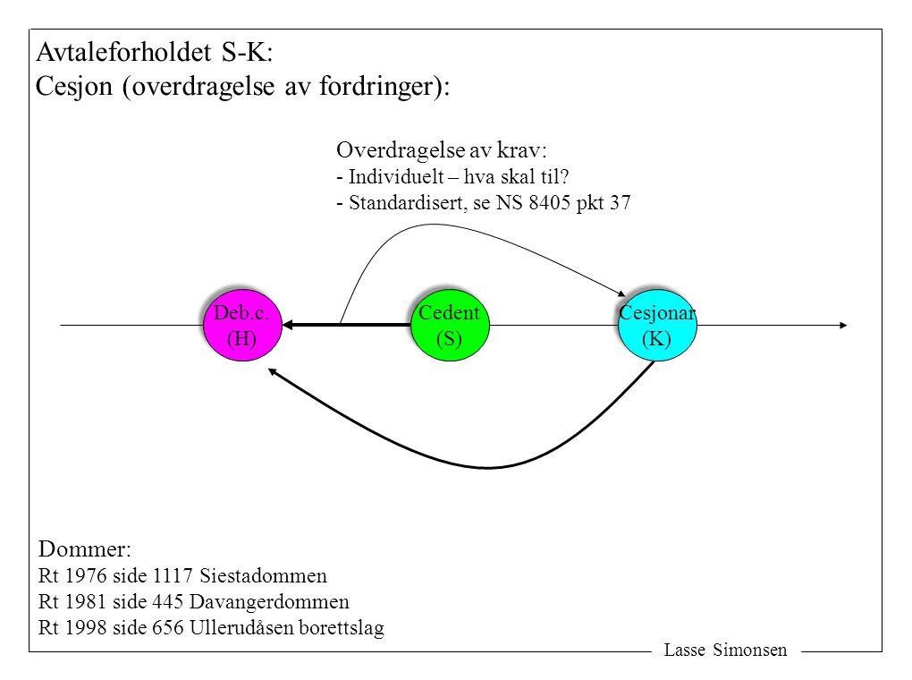 Lasse Simonsen Deb.c. (H) Deb.c. (H) Cedent (S) Cedent (S) Cesjonar (K) Cesjonar (K) Avtaleforholdet S-K: Cesjon (overdragelse av fordringer): Overdra