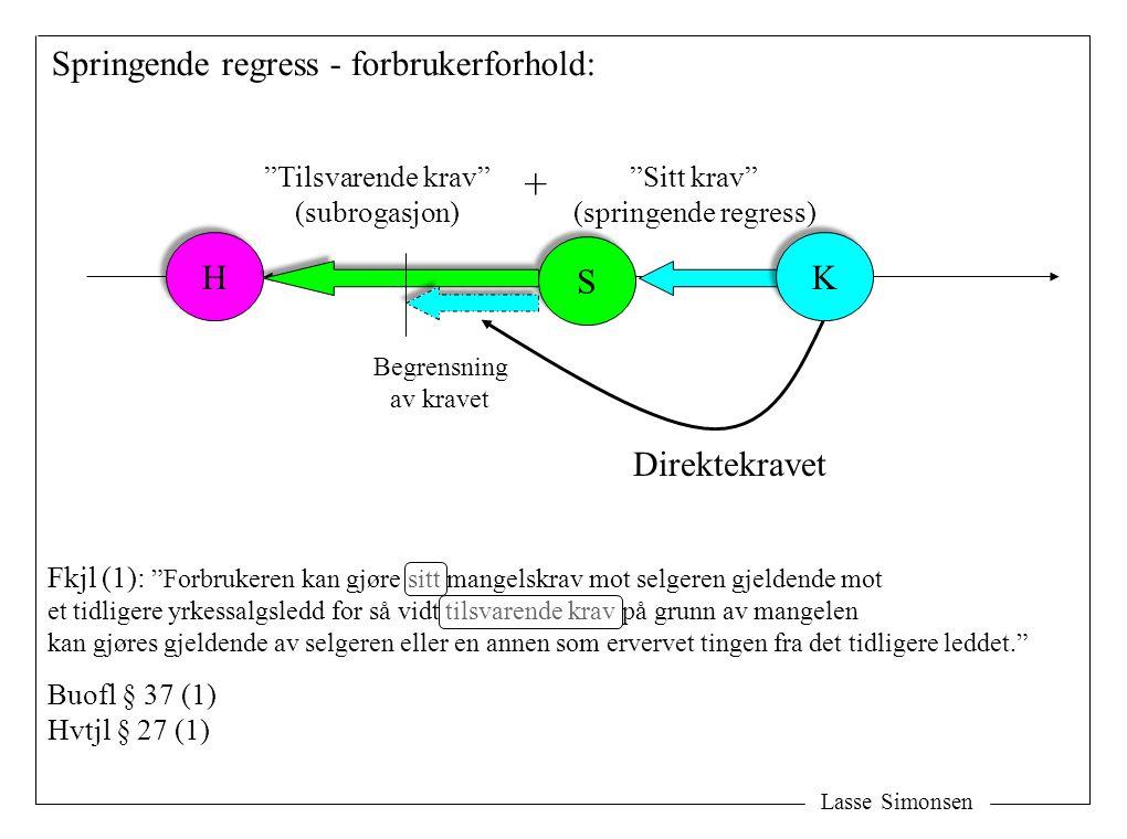 """Lasse Simonsen H H Direktekravet """"Sitt krav"""" (springende regress) """"Tilsvarende krav"""" (subrogasjon) Springende regress - forbrukerforhold: + S S Begren"""