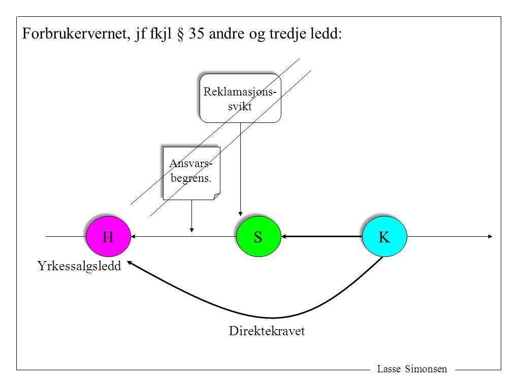 Lasse Simonsen H H S S K K Forbrukervernet, jf fkjl § 35 andre og tredje ledd: Ansvars- begrens. Ansvars- begrens. Reklamasjons- svikt Reklamasjons- s