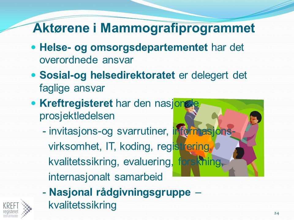 Aktørene i Mammografiprogrammet Helse- og omsorgsdepartementet har det overordnede ansvar Sosial-og helsedirektoratet er delegert det faglige ansvar K