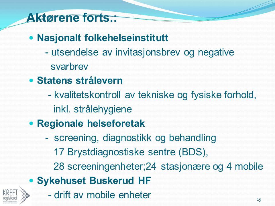 Aktørene forts.: Nasjonalt folkehelseinstitutt - utsendelse av invitasjonsbrev og negative svarbrev Statens strålevern - kvalitetskontroll av tekniske