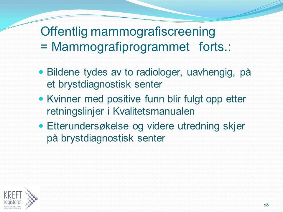 Offentlig mammografiscreening = Mammografiprogrammet forts.: Bildene tydes av to radiologer, uavhengig, på et brystdiagnostisk senter Kvinner med posi