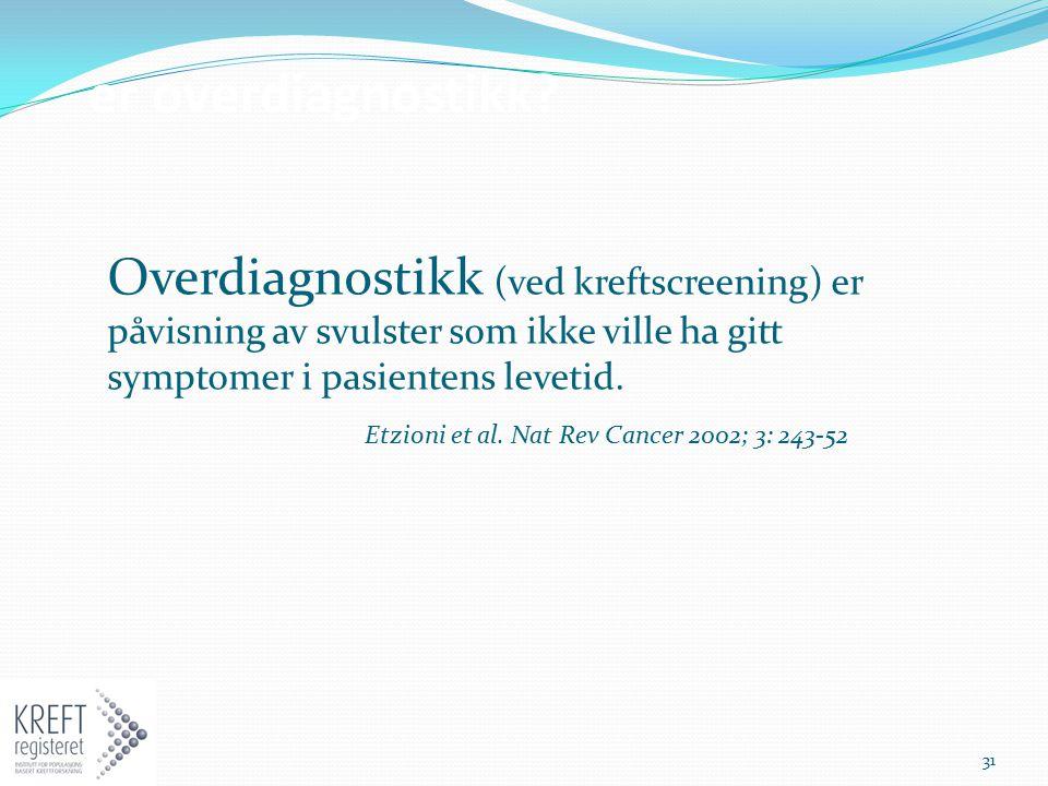er overdiagnostikk? Overdiagnostikk (ved kreftscreening) er påvisning av svulster som ikke ville ha gitt symptomer i pasientens levetid. Etzioni et al