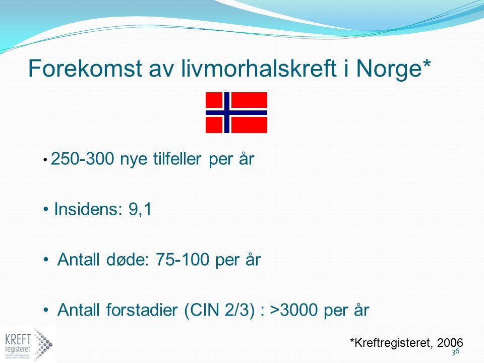 Forekomst av livmorhalskreft i Norge* 250-300 nye tilfeller per år Insidens: 9,1 Antall døde: 75-100 per år Antall forstadier (CIN 2/3) : >3000 per år