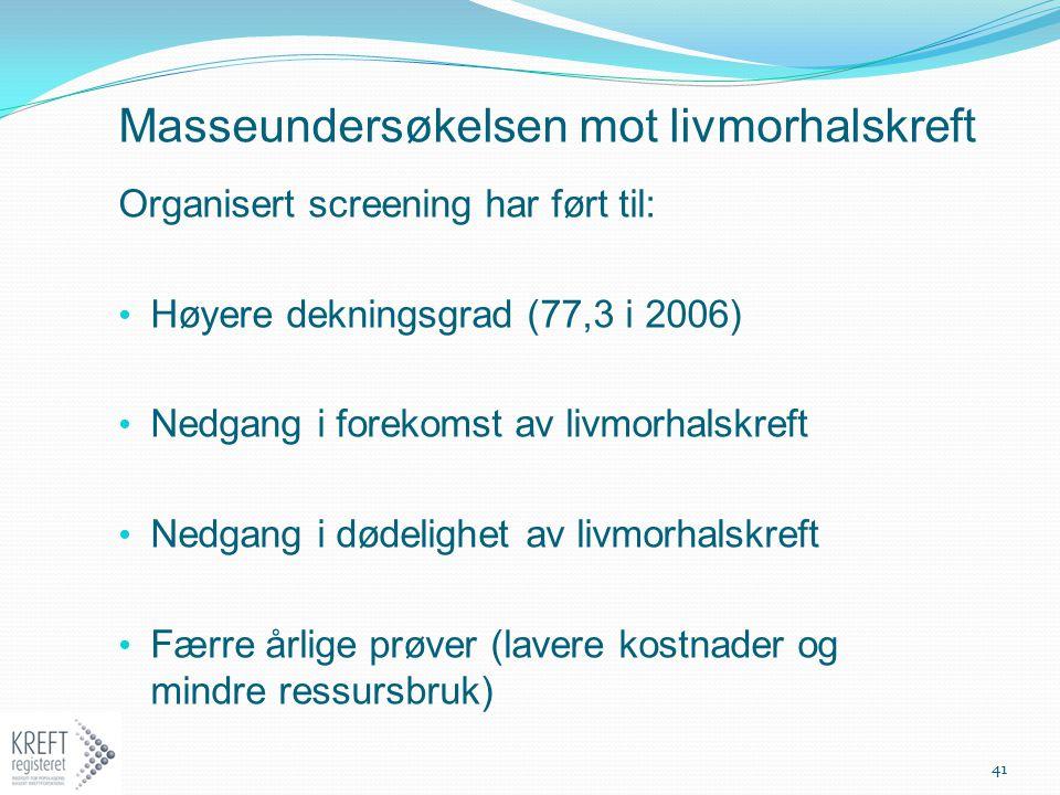 Masseundersøkelsen mot livmorhalskreft Organisert screening har ført til: Høyere dekningsgrad (77,3 i 2006) Nedgang i forekomst av livmorhalskreft Ned