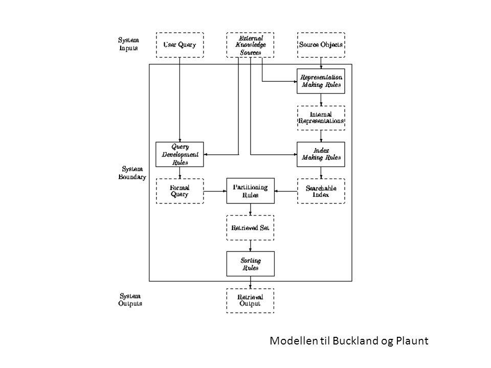 Modellen til Buckland og Plaunt