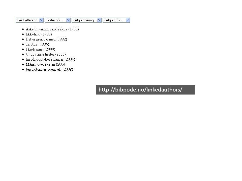 http://bibpode.no/linkedauthors/