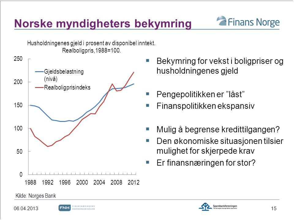 """Norske myndigheters bekymring  Bekymring for vekst i boligpriser og husholdningenes gjeld  Pengepolitikken er """"låst""""  Finanspolitikken ekspansiv """