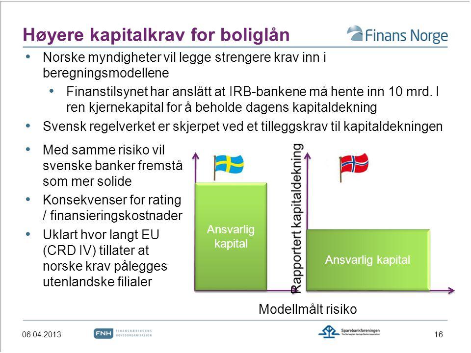 Høyere kapitalkrav for boliglån Norske myndigheter vil legge strengere krav inn i beregningsmodellene Finanstilsynet har anslått at IRB-bankene må hen