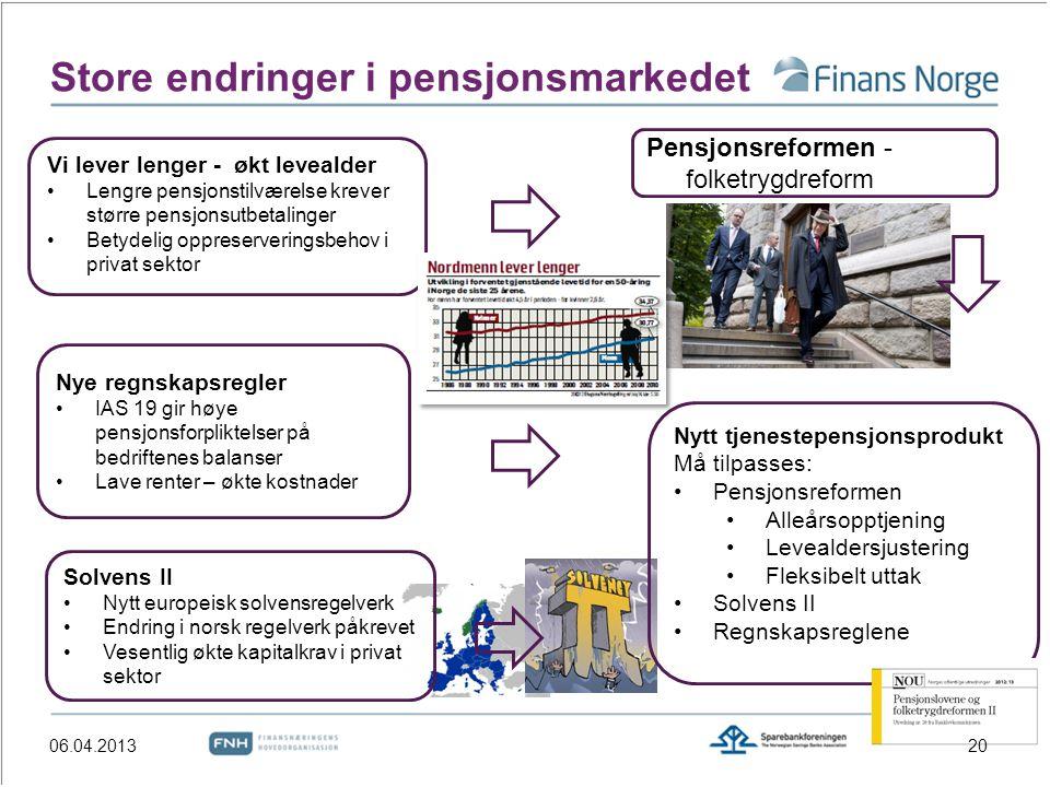 Store endringer i pensjonsmarkedet Pensjonsreformen - folketrygdreform Vi lever lenger - økt levealder Lengre pensjonstilværelse krever større pensjon