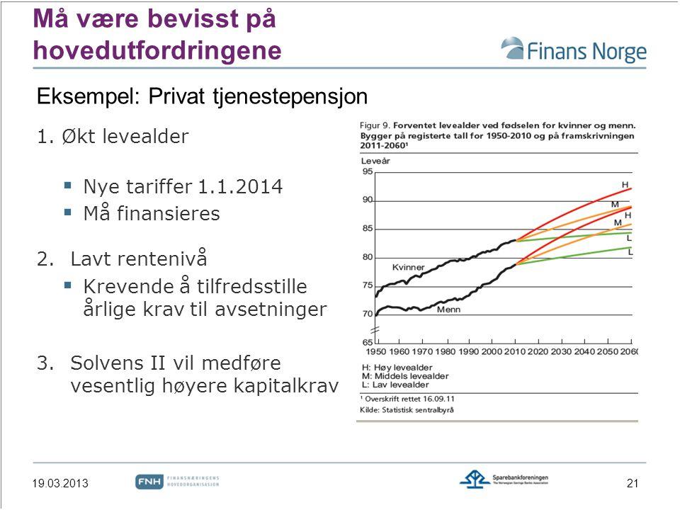 Må være bevisst på hovedutfordringene 21 1.Økt levealder  Nye tariffer 1.1.2014  Må finansieres 2.Lavt rentenivå  Krevende å tilfredsstille årlige