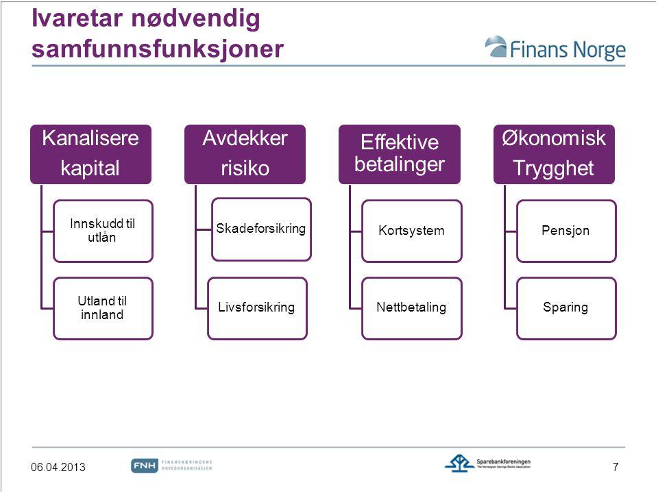 En modell for boligprisene Faktisk boligpris Modellbestemt likevektspris Kilder: NEF, EFF, Pöyry, Finn.no, Norges Bank og Finans Norge Faktisk og simulert boligpris per kvm i tusen kroner.