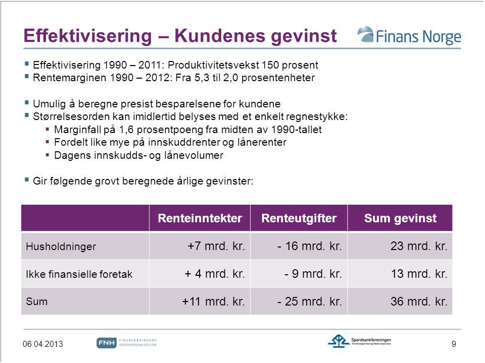 Banknæringen i Norge er ikke stor Eiendeler i % av BNP.