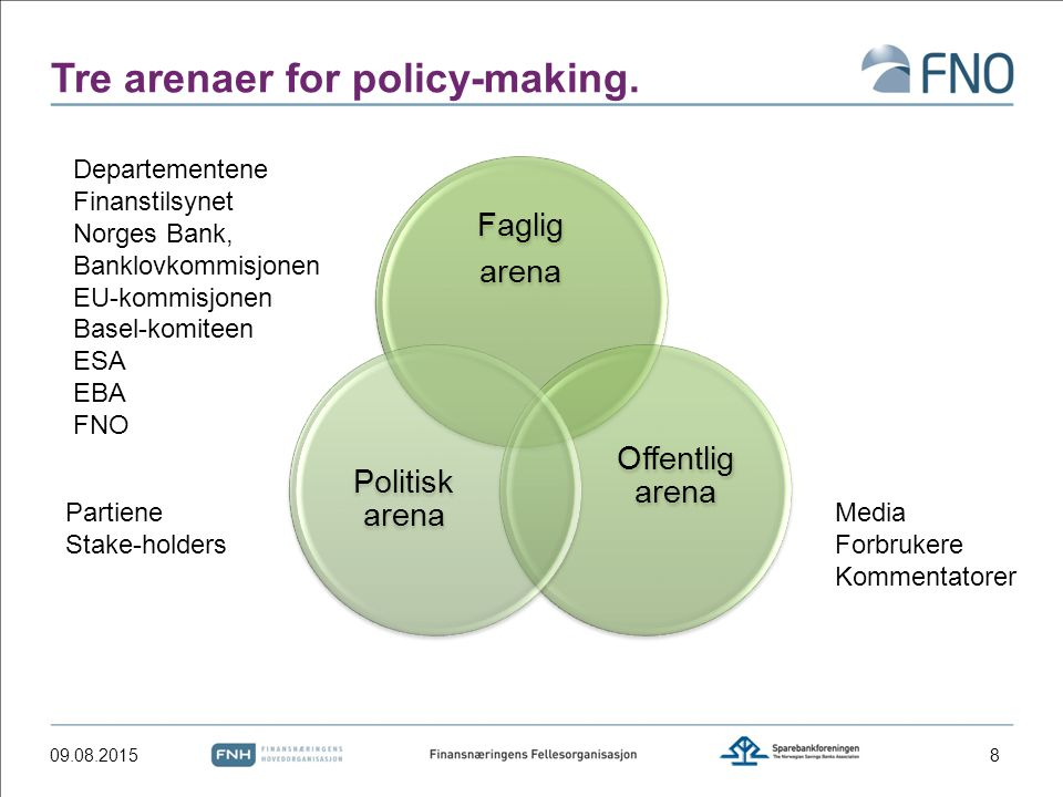 Tre arenaer for policy-making.