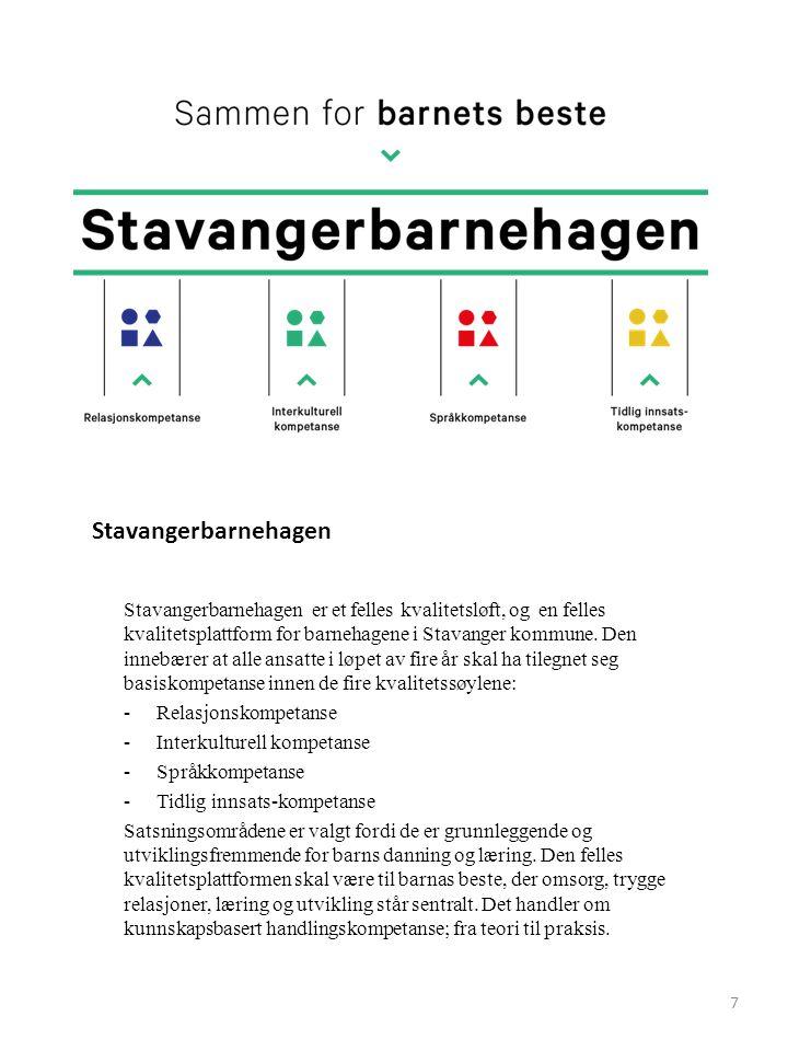 Stavangerbarnehagen Stavangerbarnehagen er et felles kvalitetsløft, og en felles kvalitetsplattform for barnehagene i Stavanger kommune. Den innebærer