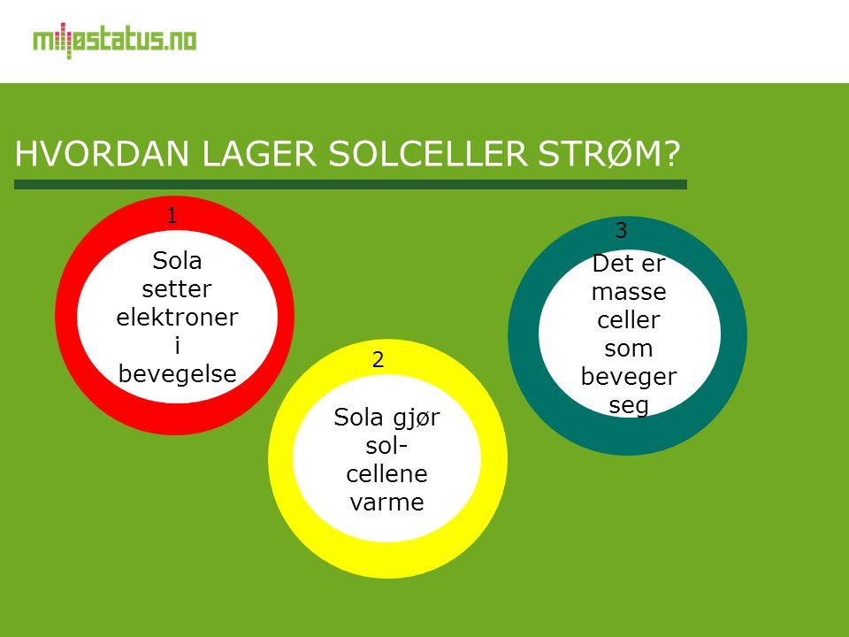 HVORDAN LAGER SOLCELLER STRØM? Sola setter elektroner i bevegelse Sola gjør sol- cellene varme Det er masse celler som beveger seg 1 2 3