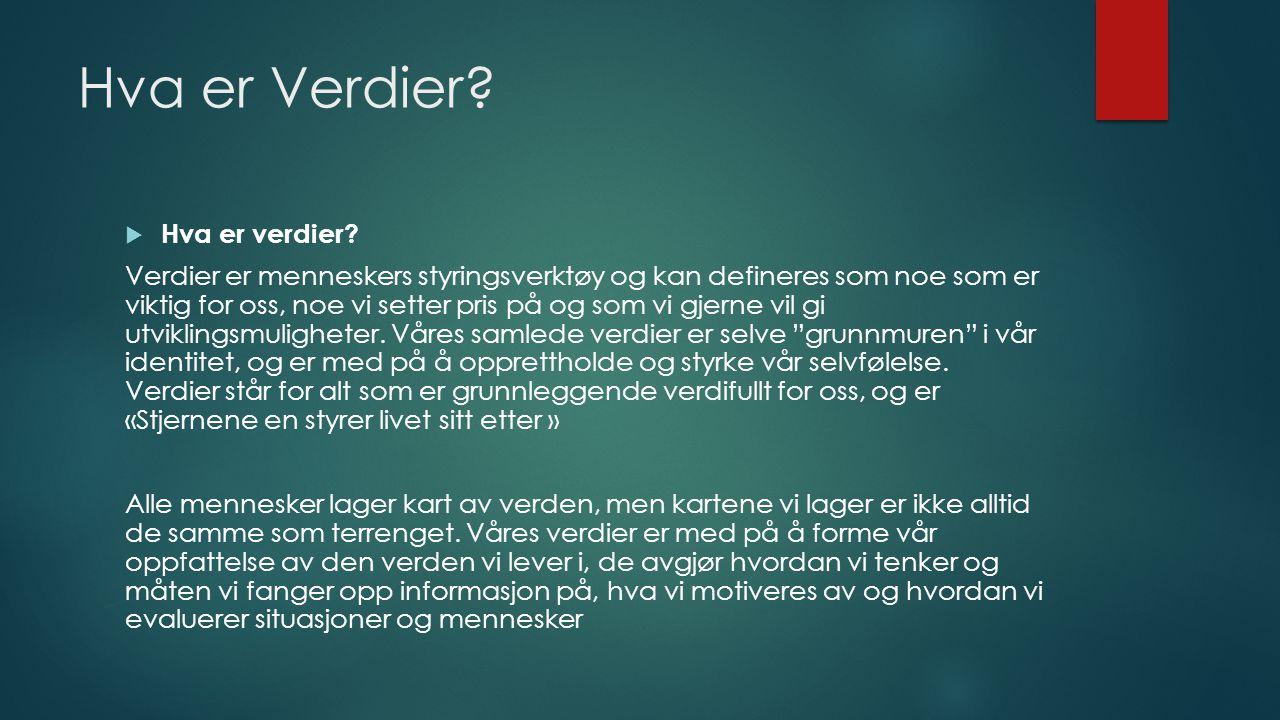 Hva er Verdier (Inviduellt)  Tenk på hva Verdier er for deg  Nå tenk på noe som ikke er målbart – eks.