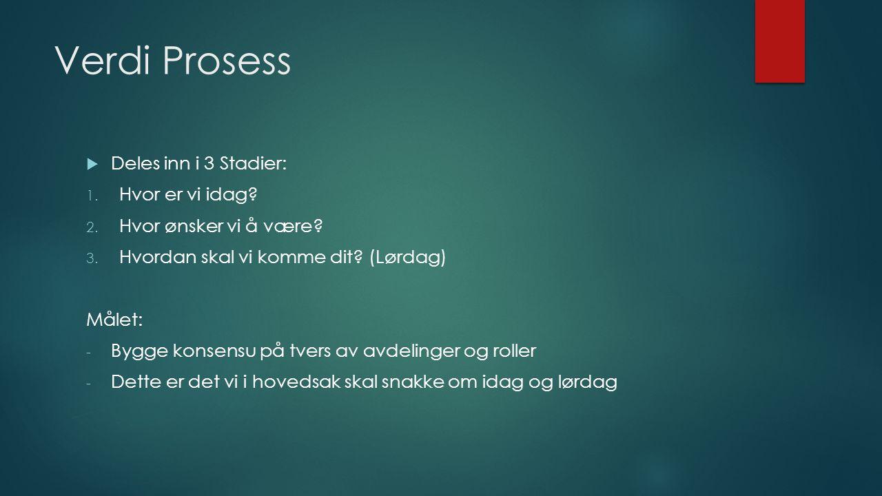 Verdi Prosess  Deles inn i 3 Stadier: 1. Hvor er vi idag? 2. Hvor ønsker vi å være? 3. Hvordan skal vi komme dit? (Lørdag) Målet: - Bygge konsensu på