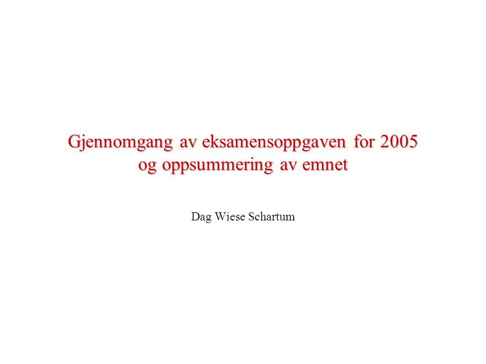 Gjennomgang av eksamensoppgaven for 2005 og oppsummering av emnet Dag Wiese Schartum