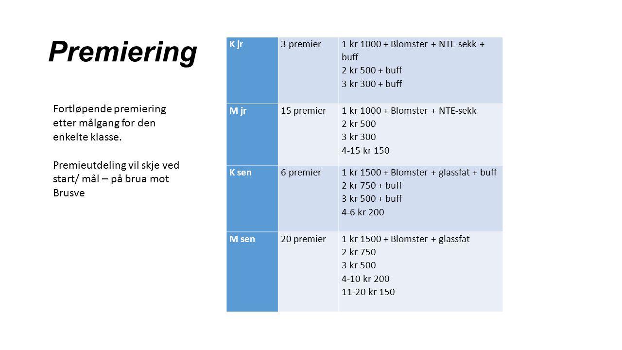 Premiering K jr3 premier 1 kr 1000 + Blomster + NTE-sekk + buff 2 kr 500 + buff 3 kr 300 + buff M jr15 premier 1 kr 1000 + Blomster + NTE-sekk 2 kr 500 3 kr 300 4-15 kr 150 K sen6 premier 1 kr 1500 + Blomster + glassfat + buff 2 kr 750 + buff 3 kr 500 + buff 4-6 kr 200 M sen20 premier1 kr 1500 + Blomster + glassfat 2 kr 750 3 kr 500 4-10 kr 200 11-20 kr 150 Fortløpende premiering etter målgang for den enkelte klasse.