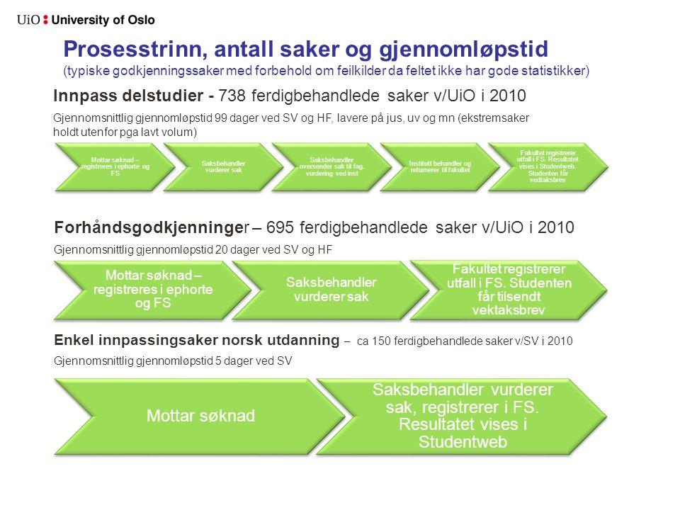 Mer informasjon Kontaktpunkter: Jenny Nornes (plangruppeleder) Gry Anita Hemsing (dokumentarist) E-post: ihrstudier-kontakt@admin.uio.noihrstudier-kontakt@admin.uio.no Ny nettside om IHR-studier: www.uio.no/ihr www.uio.no/ihr –Oppdateres jevnlig med store og små nyheter fra IHR- studier