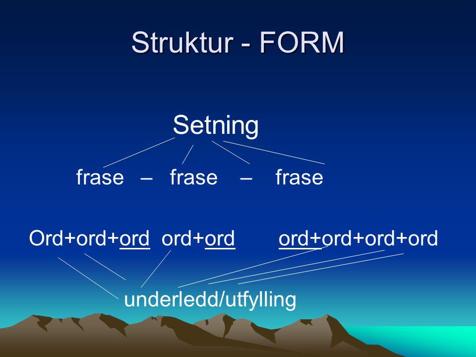 Struktur - FORM Setning frase – frase – frase Ord+ord+ord ord+ord ord+ord+ord+ord underledd/utfylling
