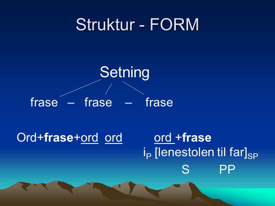 Struktur - FORM Setning frase – frase – frase Ord+frase+ord ord ord +frase i P [lenestolen til far] SP S PP