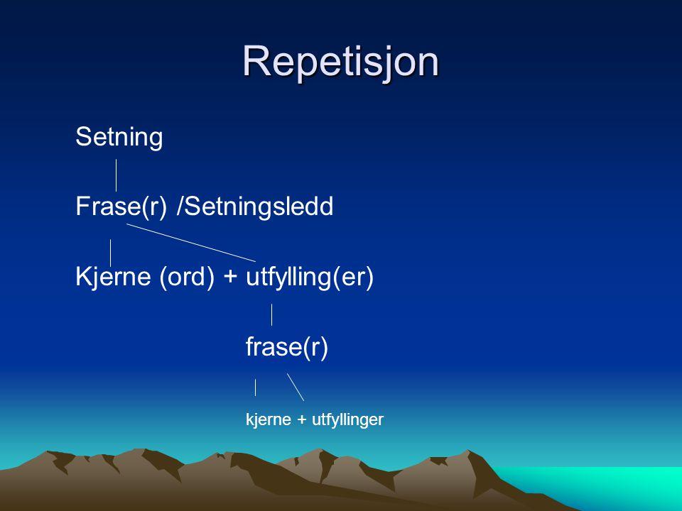 Repetisjon Setning Frase(r) /Setningsledd Kjerne (ord) + utfylling(er) frase(r) kjerne + utfyllinger