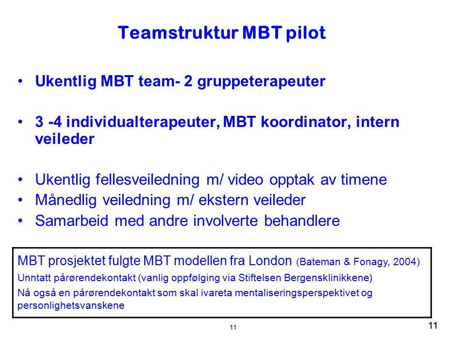 11 Teamstruktur MBT pilot Ukentlig MBT team- 2 gruppeterapeuter 3 -4 individualterapeuter, MBT koordinator, intern veileder Ukentlig fellesveiledning