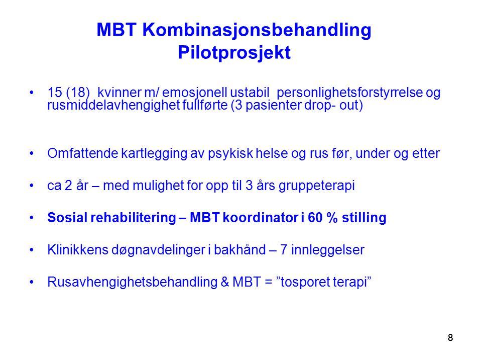88 MBT Kombinasjonsbehandling Pilotprosjekt 15 (18) kvinner m/ emosjonell ustabil personlighetsforstyrrelse og rusmiddelavhengighet fullførte (3 pasie